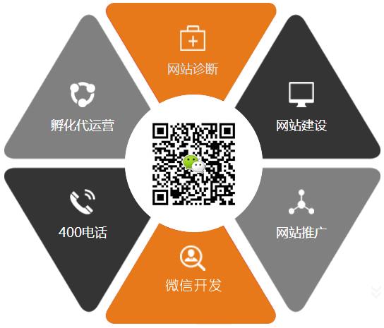 微信端开发方案